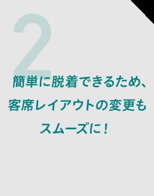 ザ・席くん説明2